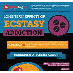 therapeutic treatment options Therapeutic Treatment Options Long Term Effects of Ecstasy Addiction 1